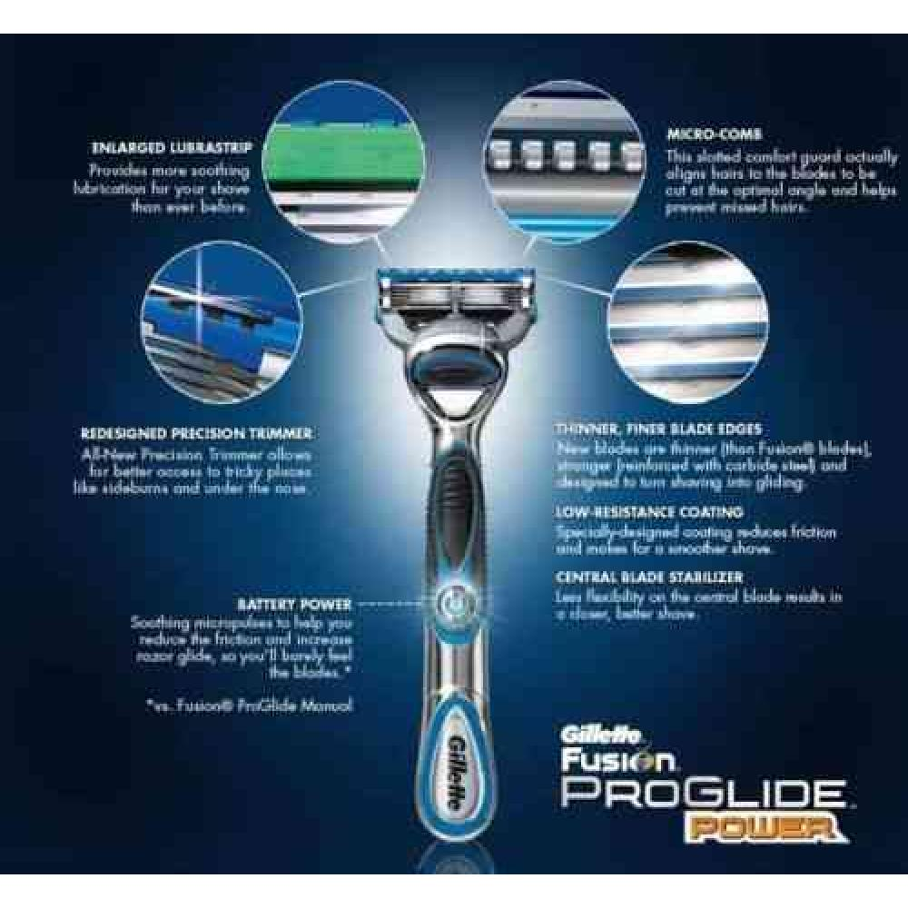 Buy Gillette Fusion Proglide Power Razor Buy Men S