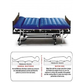 Infi WATER BED (Bed Sores Prevention System)