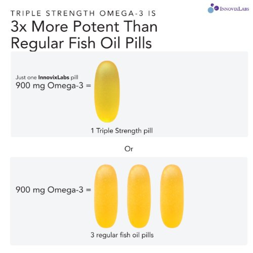 Buy triple strength omega 3 by innovixlabs concentrated for Fish oil vs omega 3