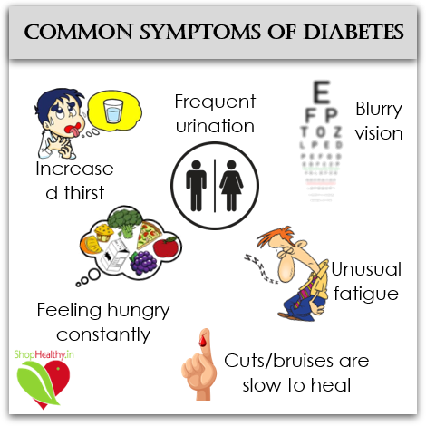 Early Symptoms of Diabetes